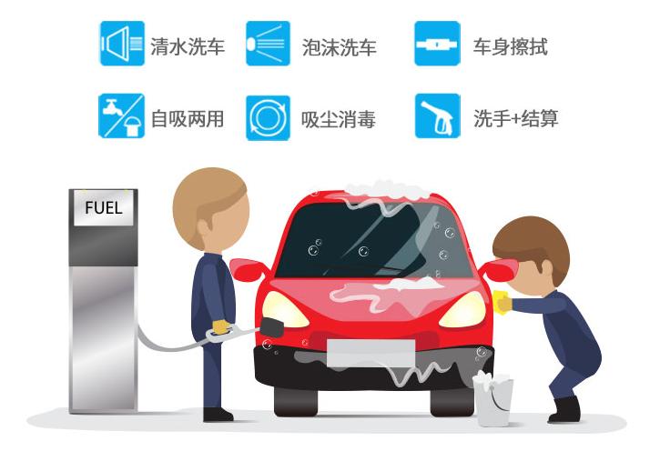 共享洗车app系统