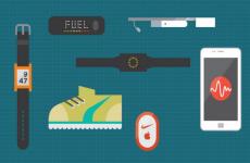 智能手表app威廉希尔app下载解决方案和功能需求说明